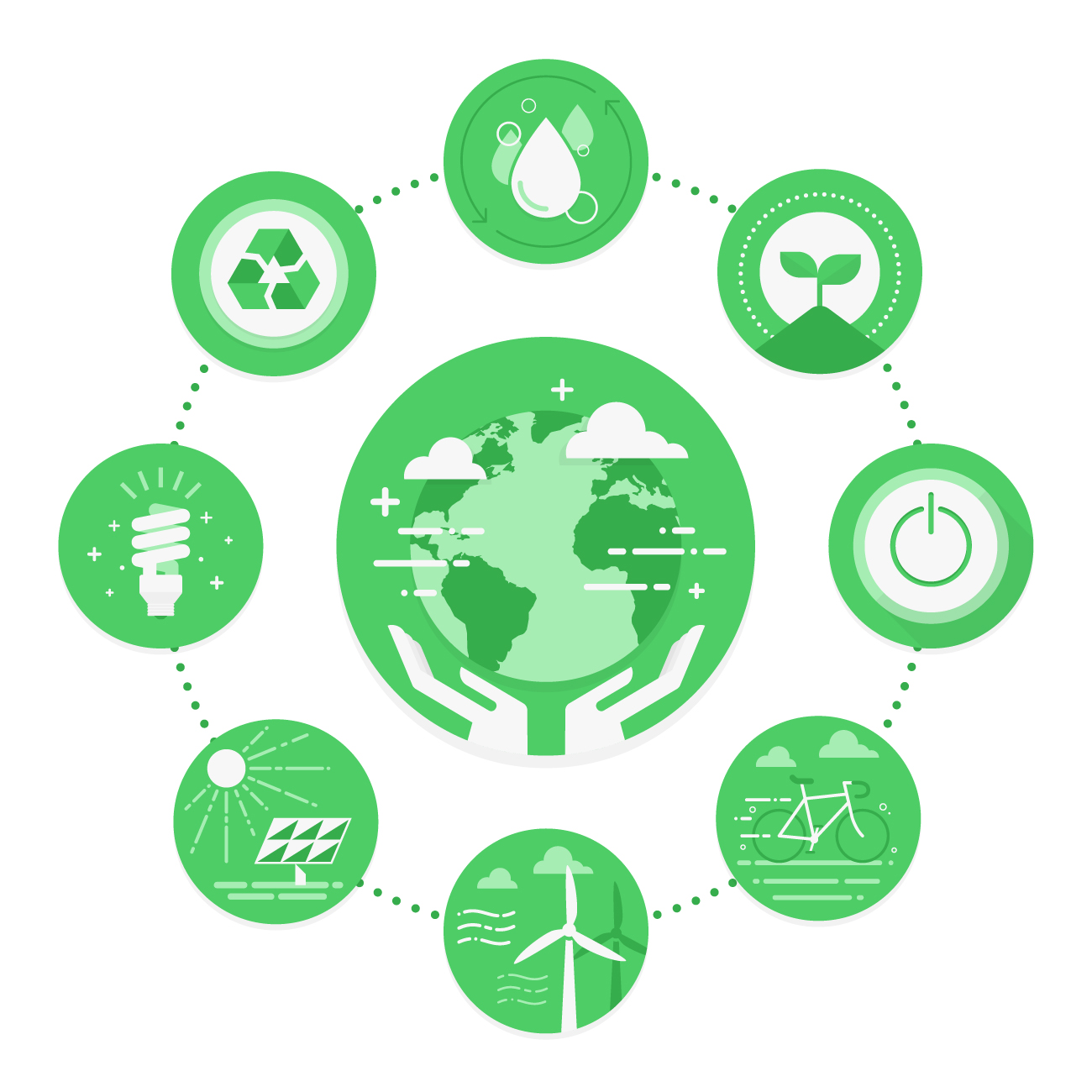 Environmental Management Systems (for Corporate Sector)
